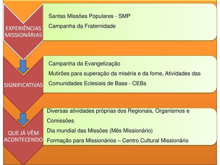 Santas Missões Populares - SMP