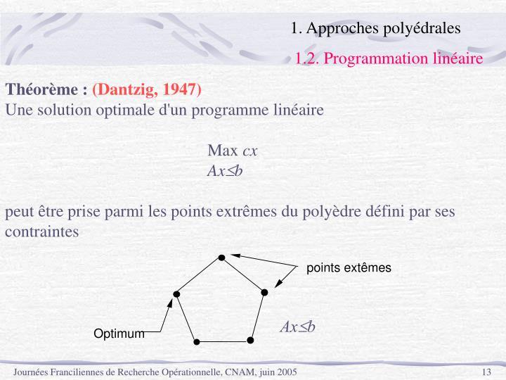 points extêmes