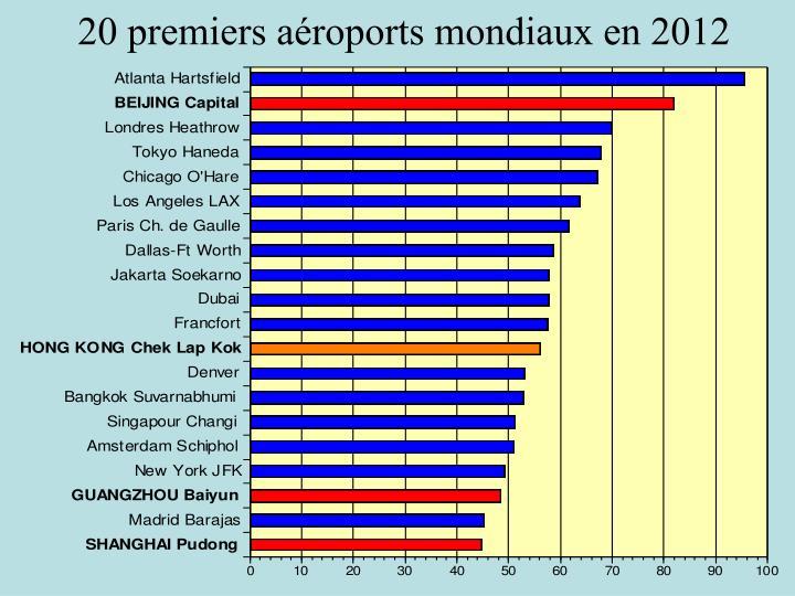 20 premiers aéroports mondiaux en 2012