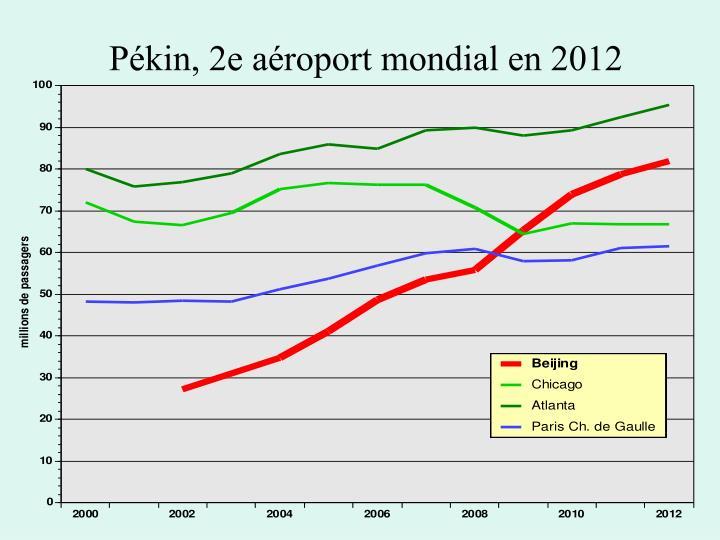 Pékin, 2e aéroport mondial en 2012