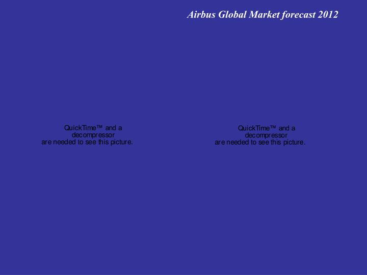 Airbus Global Market forecast 2012