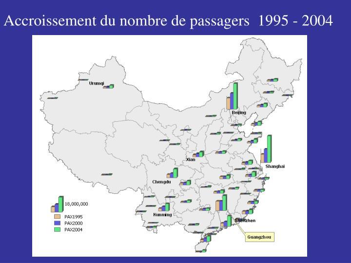 Accroissement du nombre de passagers  1995 - 2004