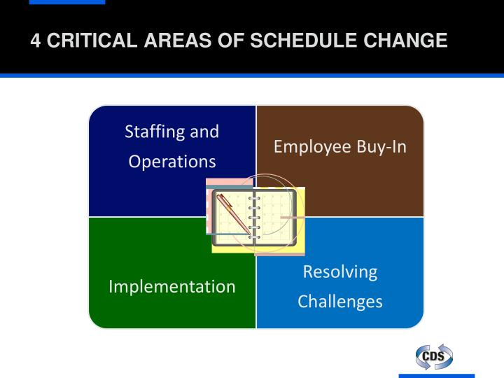 4 critical areas OF SCHEDULE CHANGE