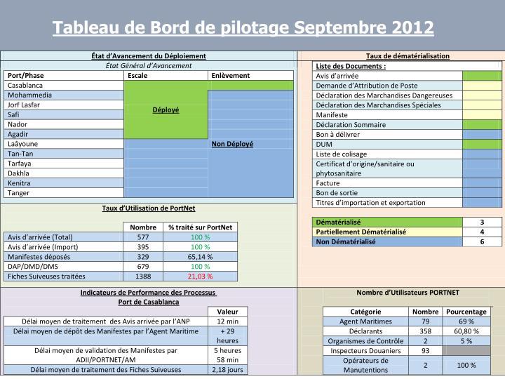 Tableau de Bord de pilotage Septembre 2012
