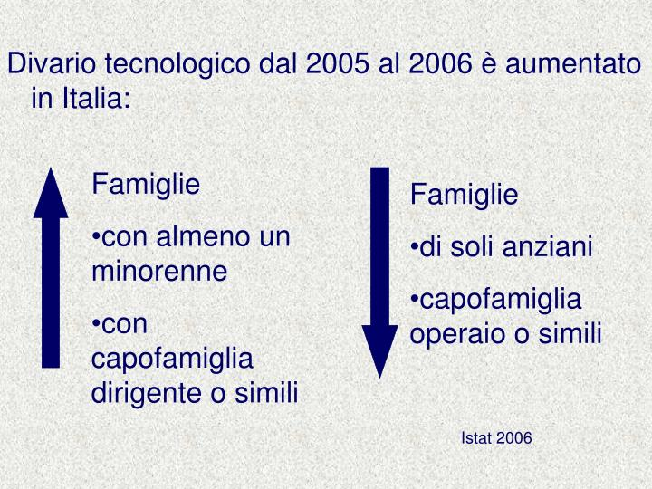 Divario tecnologico dal 2005 al 2006 è aumentato in Italia: