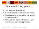 how to do it key points 1