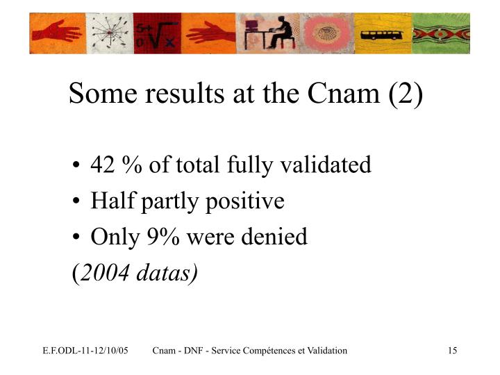 Some results at the Cnam (2)