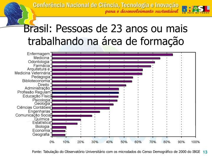 Brasil: Pessoas de 23 anos ou mais trabalhando na área de formação