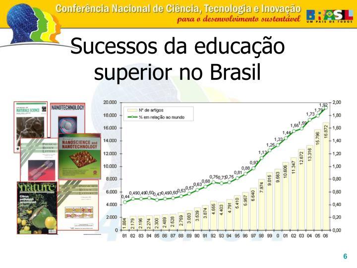 Sucessos da educação superior no Brasil