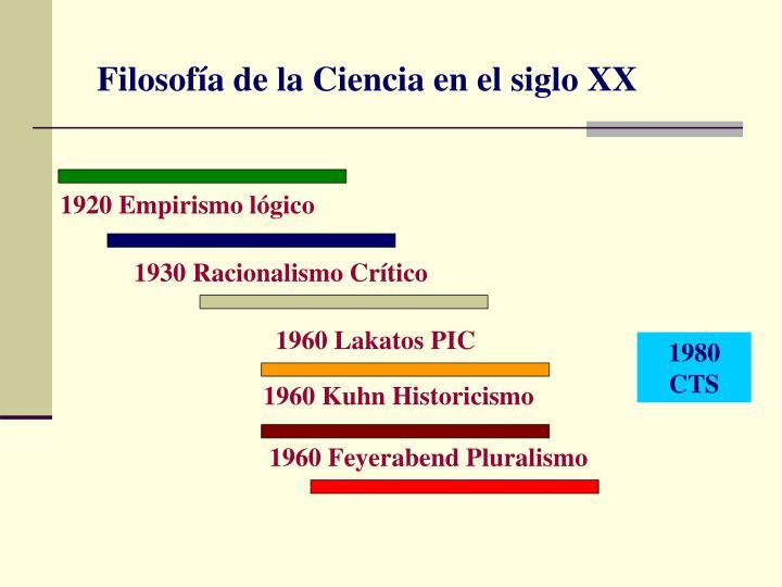 1920 Empirismo lógico