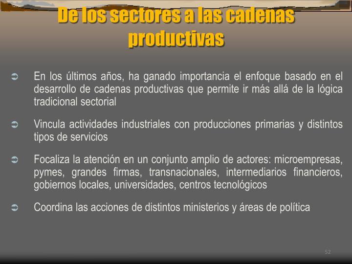 De los sectores a las cadenas productivas