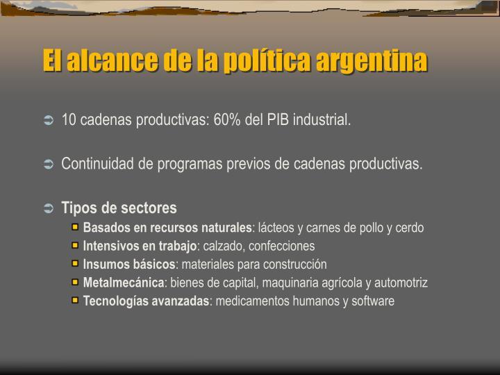 El alcance de la política argentina