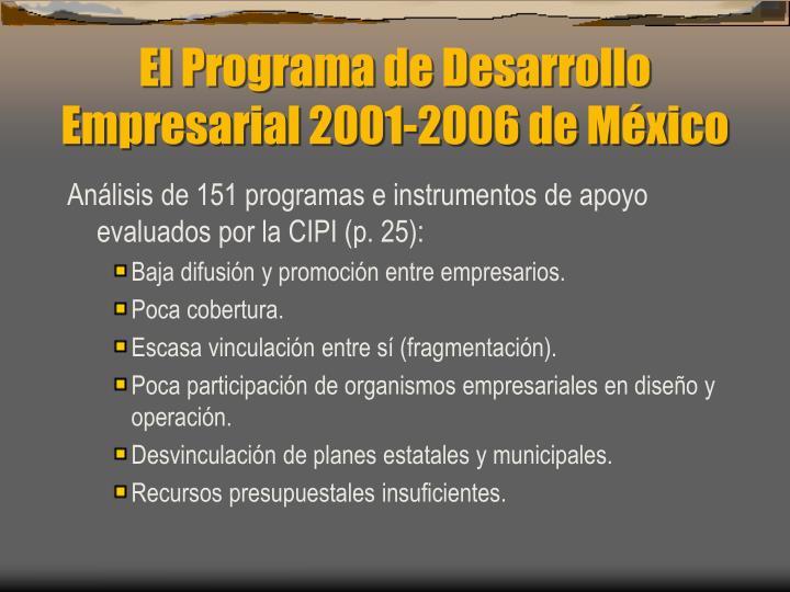 El Programa de Desarrollo Empresarial 2001-2006 de México