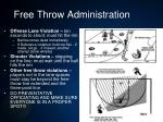 free throw administration1