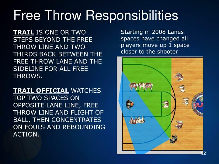Free Throw Responsibilities
