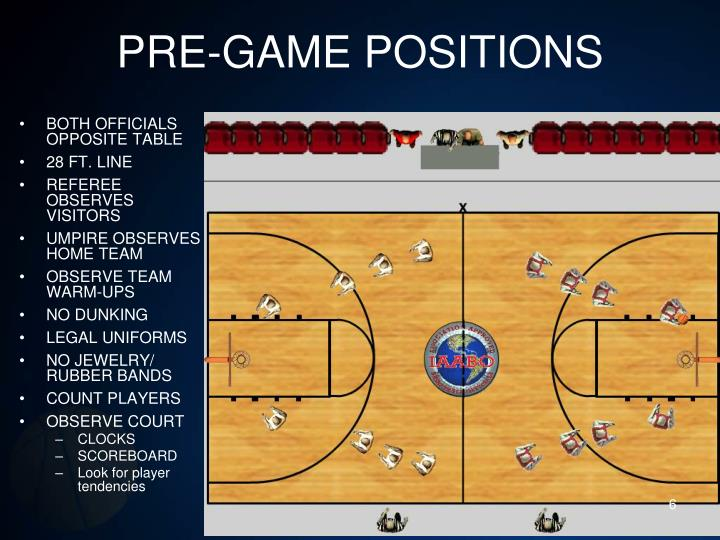 PRE-GAME POSITIONS