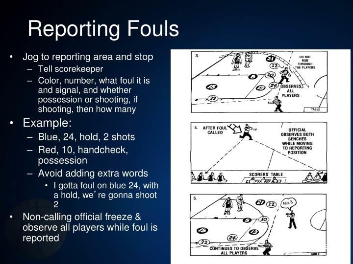 Reporting Fouls