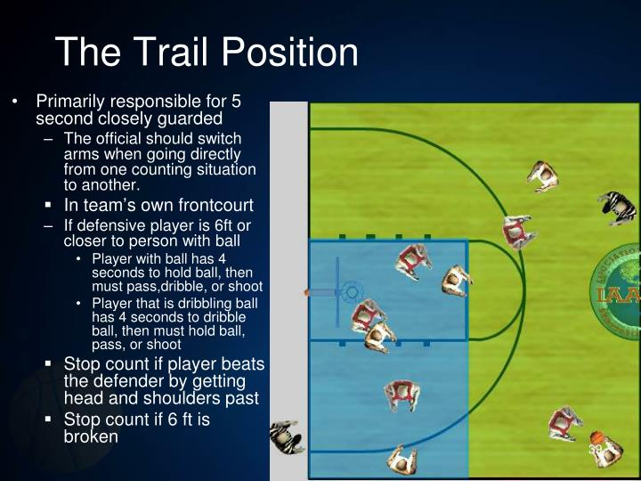 The Trail Position