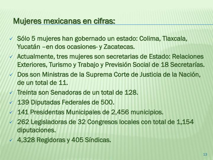 Sólo 5 mujeres han gobernado un estado: Colima, Tlaxcala, Yucatán –en dos ocasiones- y Zacatecas.