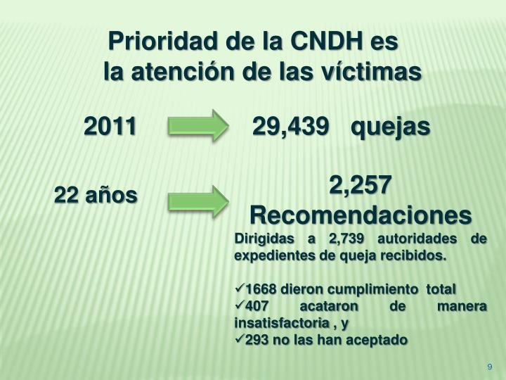 Prioridad de la CNDH es