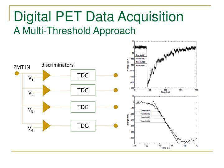 Digital PET Data Acquisition