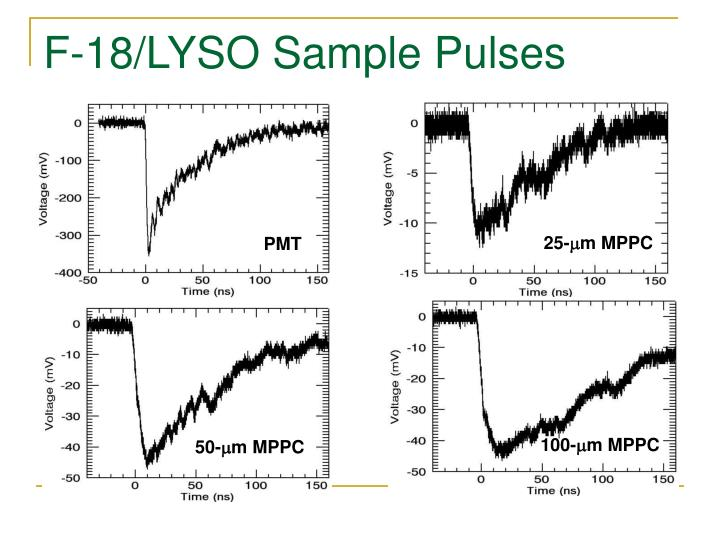 F-18/LYSO Sample Pulses