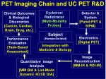 pet imaging chain and uc pet r d2