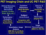 pet imaging chain and uc pet r d7