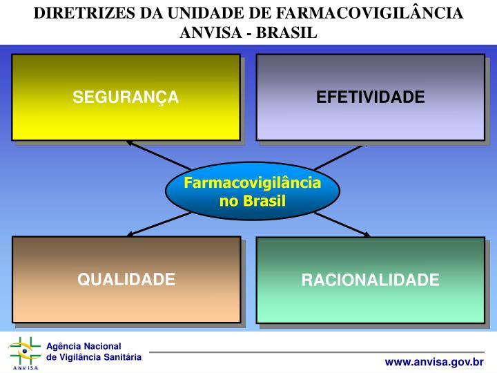 DIRETRIZES DA UNIDADE DE FARMACOVIGILÂNCIA ANVISA - BRASIL