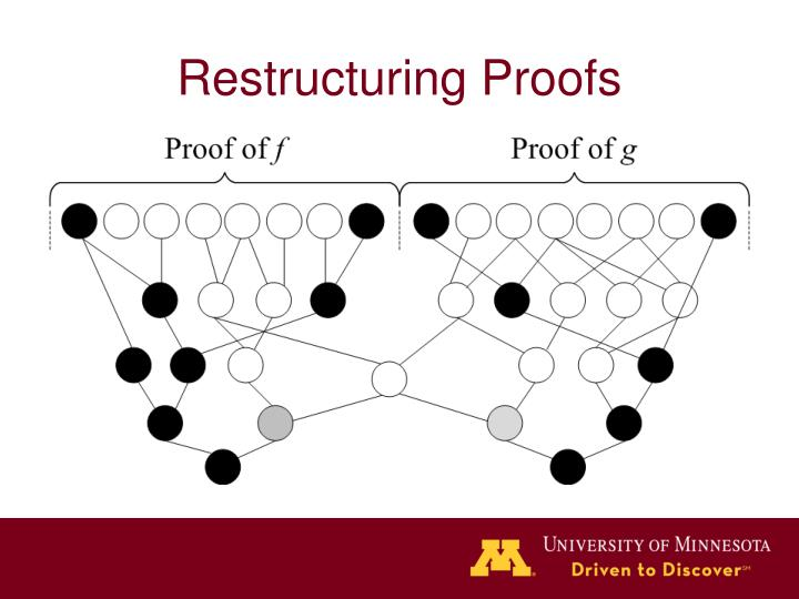 Restructuring Proofs