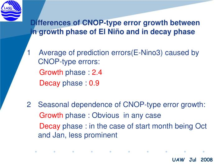 Differences of CNOP-type error growth between in growth phase of El Niño and in decay phase