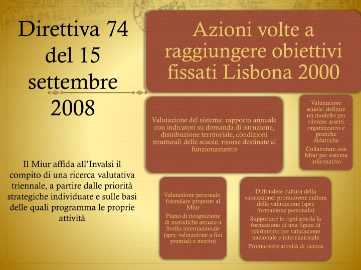 Direttiva 74 del 15 settembre 2008