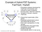 example of hybrid p2p systems fasttrack kazaa