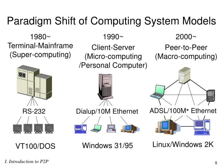 Paradigm Shift of Computing System Models