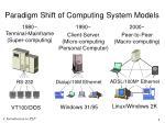 paradigm shift of computing system models