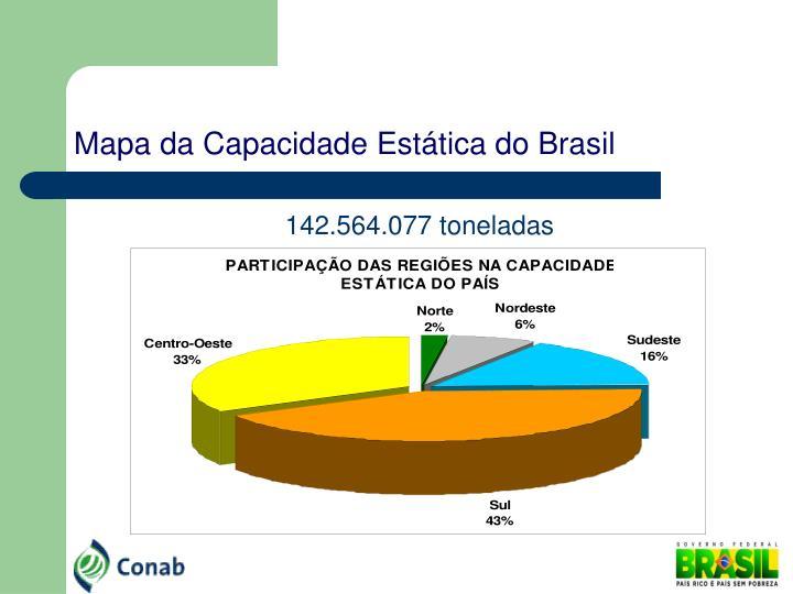 Mapa da Capacidade Estática do Brasil