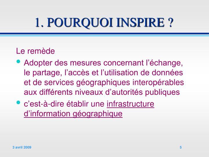 1. POURQUOI INSPIRE ?