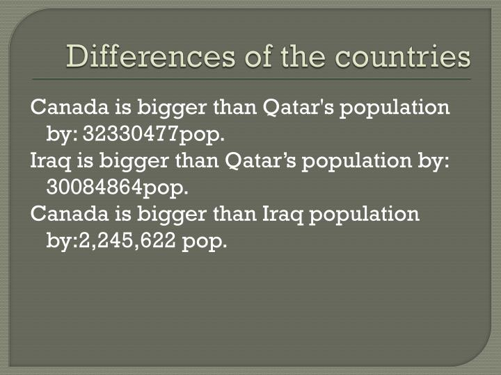 Differences of the countries