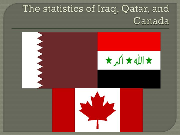 The statistics of iraq qatar and canada