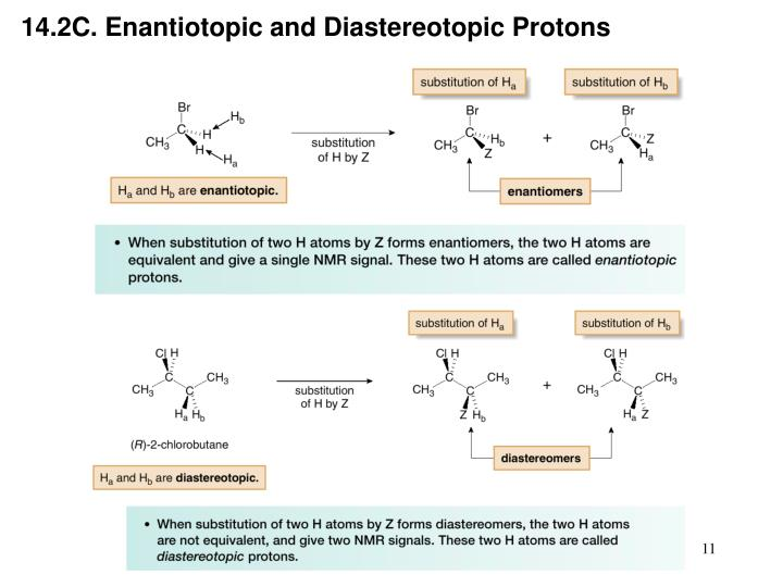 14.2C. Enantiotopic and Diastereotopic Protons
