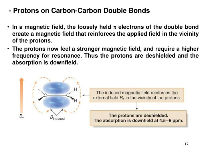 - Protons on Carbon-Carbon Double Bonds