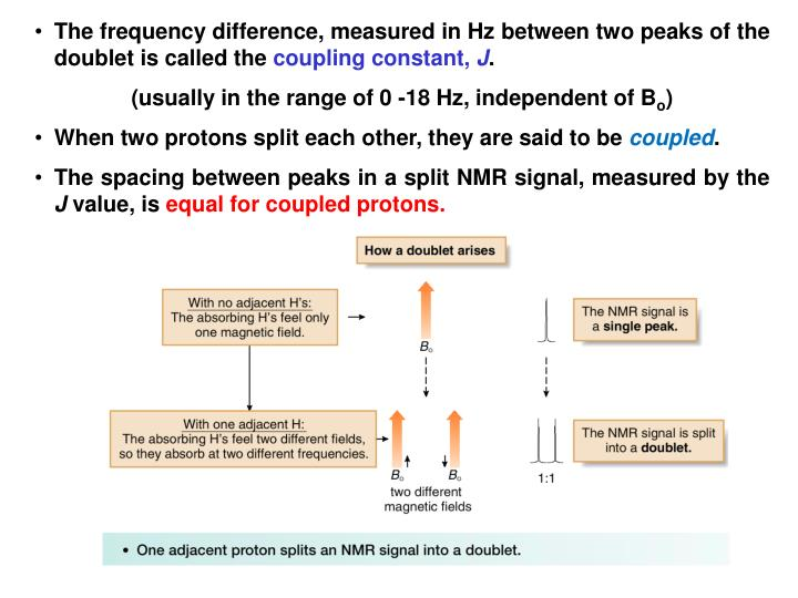The frequency difference, measured in Hz between two peaks of the doublet is called the