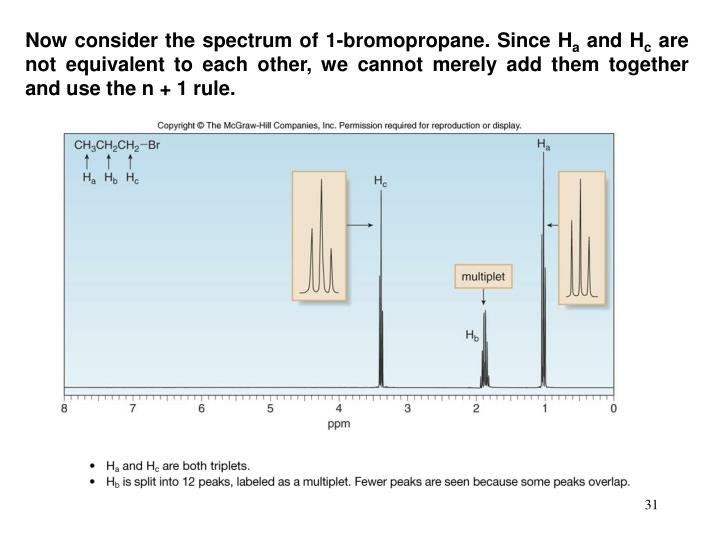 Now consider the spectrum of 1-bromopropane. Since H
