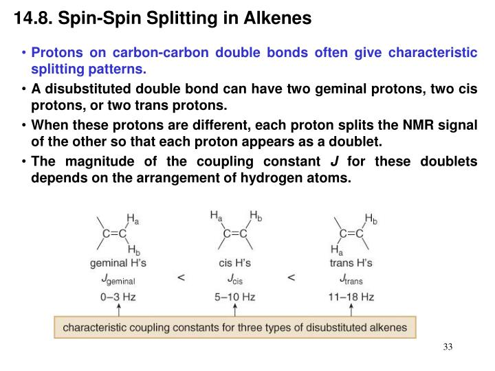 14.8. Spin-Spin Splitting in Alkenes