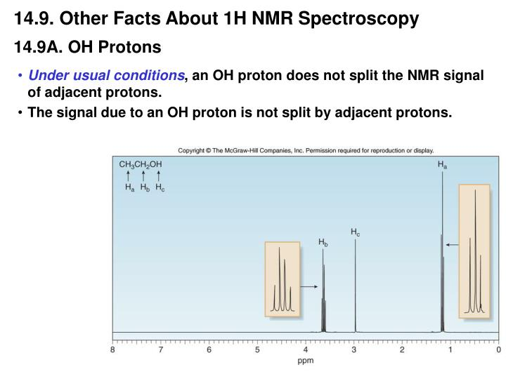 14.9. Other Facts About 1H NMR Spectroscopy