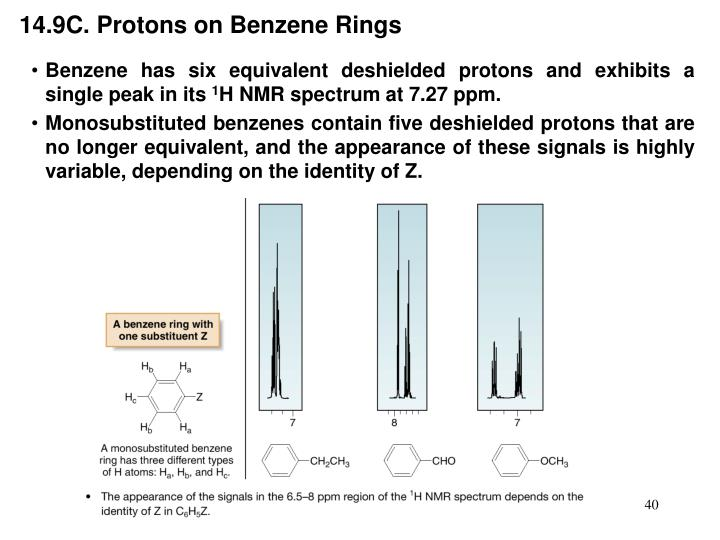 14.9C. Protons on Benzene Rings