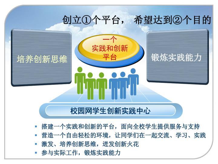 校园网学生创新实践中心