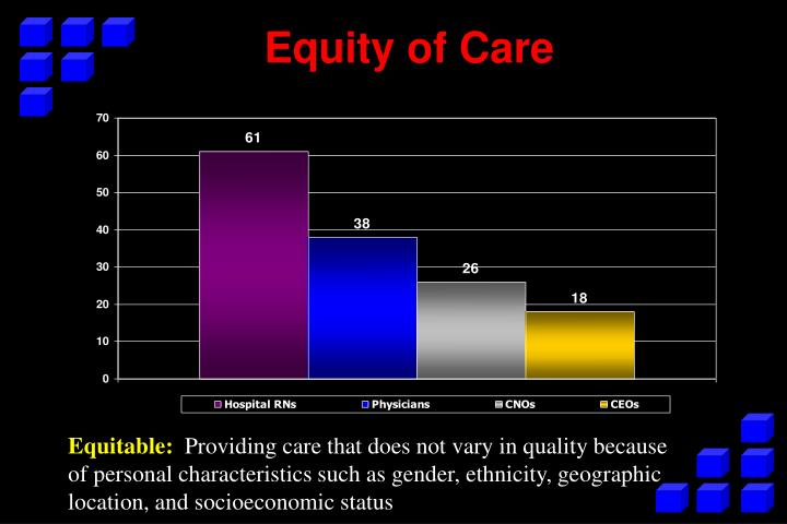 Equity of Care