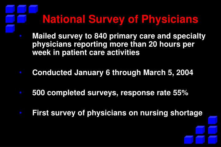 National Survey of Physicians