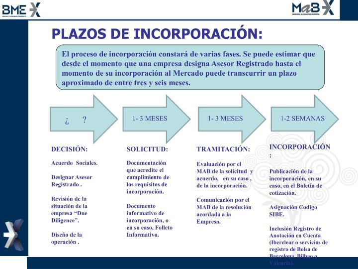 El proceso de incorporación constará de varias fases. Se puede estimar que desde el momento que una empresa designa Asesor Registrado hasta el momento de su incorporación al Mercado puede transcurrir un plazo aproximado de entre tres y seis meses.